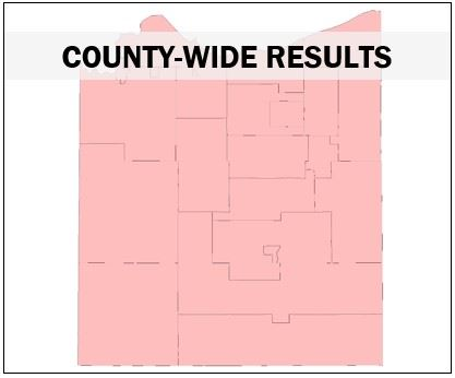 County-wide Results